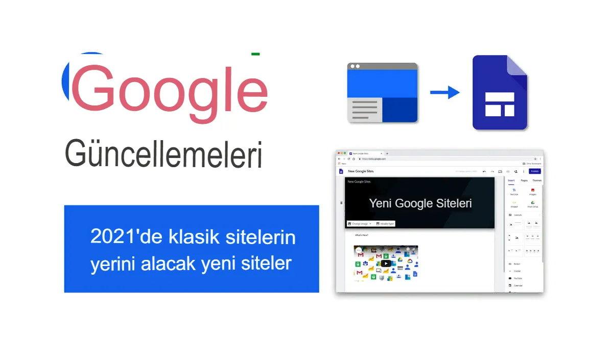 2017 yılında Google, modern web oluşturma ve tarama taleplerini karşılamak için Google Sites'ın yeni bir sürümünü tanıttı. Yeni Google Sites, herkesin işlevsel, çekici ve mobil duyarlı siteler oluşturmasını kolaylaştıran basit bir arayüze sahiptir.